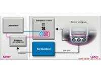FanControl VAG Модуль запуска Webasto, Eberspacher